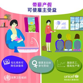 2019年世界母乳喂养周