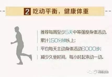"""""""识食物者为俊杰"""",一起健康吃吃吃!!!"""